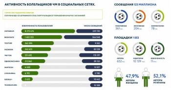 Виртуальная Столица ЧМ-2018 - FIFA_6.jpg