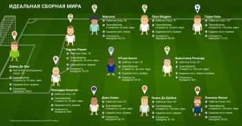 Как бы выглядела «идеальная» команда FIFA-2018? - fifa.jpg
